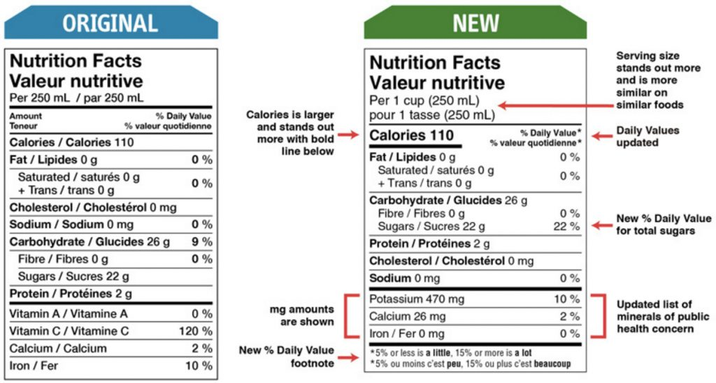 Nutrition  Health Trends  Nutrition for NON-Nutritionists™