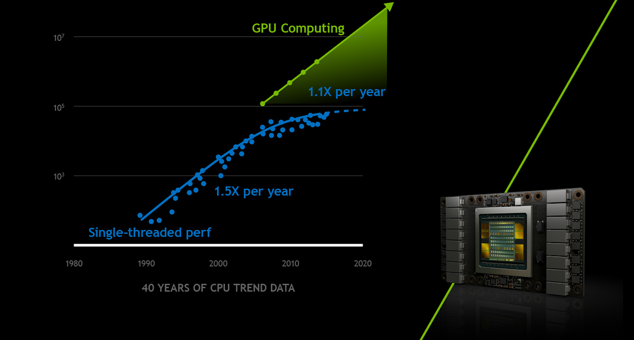 Catalogue Cuir Center High Performance Computing Solutions Nvidia Data Center