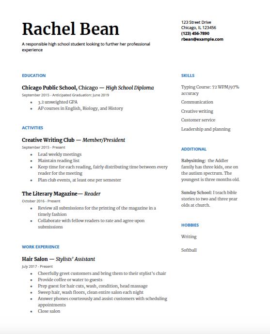 resume sample honors