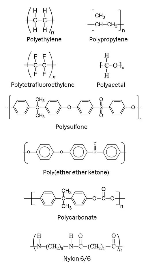 Plastics \u2013 It\u0027s All About Molecular Structure