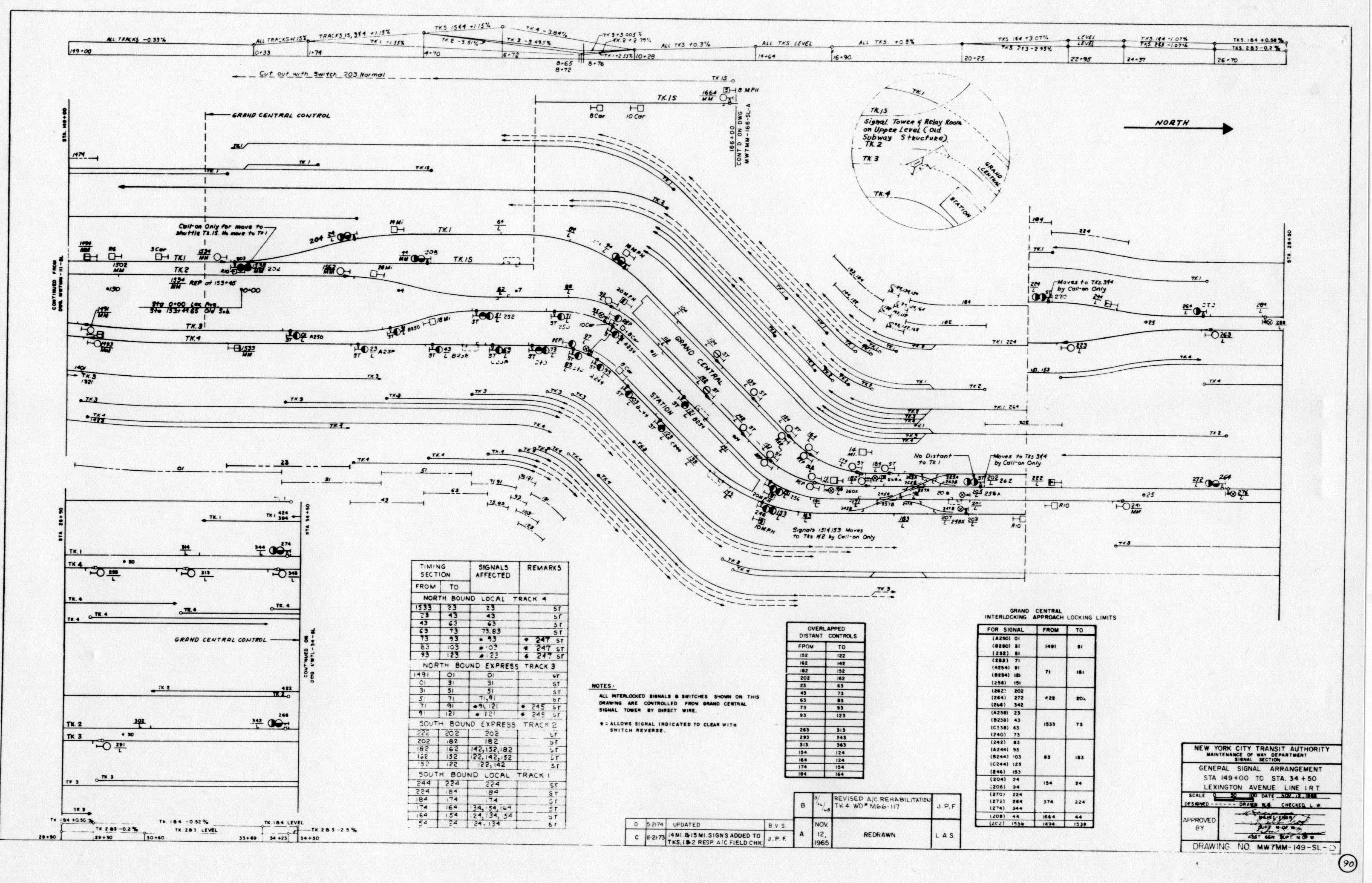 line diagrams transit