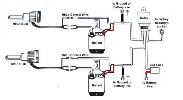 Hid Conversion Wiring Diagram Further Xenon Hid Wiring Diagram