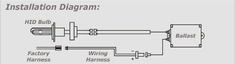 O-nex - Automotive Xenon  Bi-Xenon HID (High Intensity