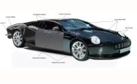 Britain's 'perfect' car is good science, bad car design ...