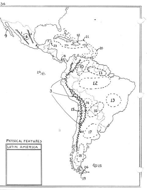 Land Features 1 Diagram Quizlet
