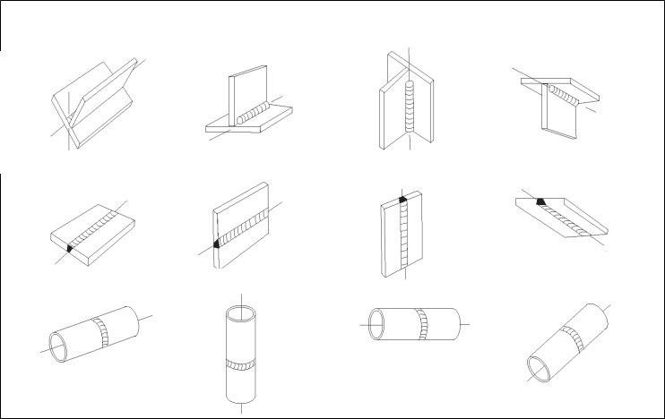 Welding Positions Diagram Online Wiring Diagram