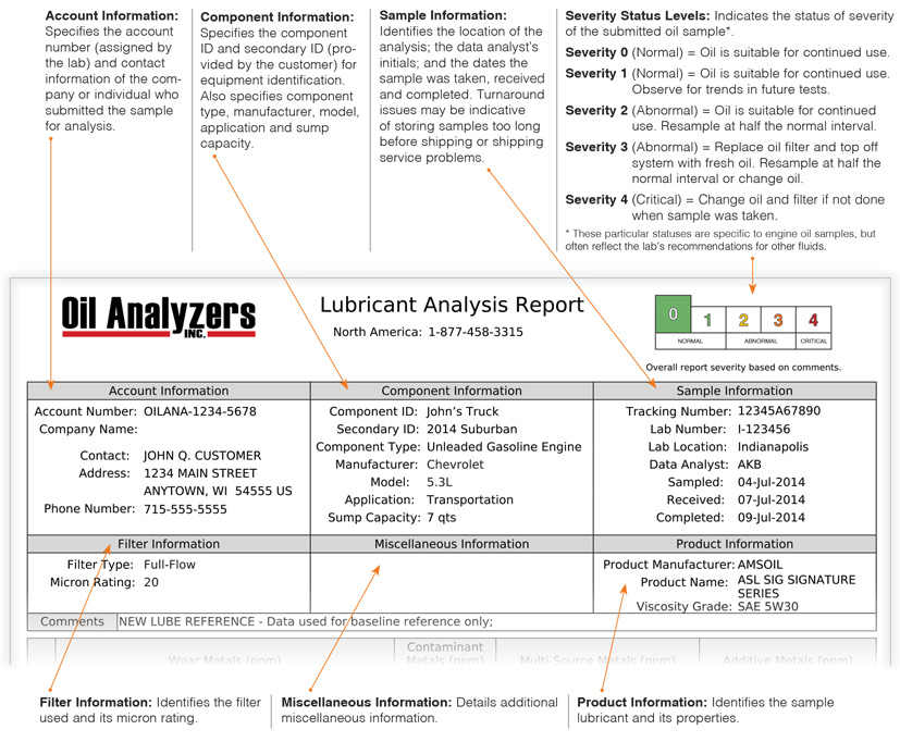 Oil Analysis Sample Report - Oil Analyzers INC - analysis report sample