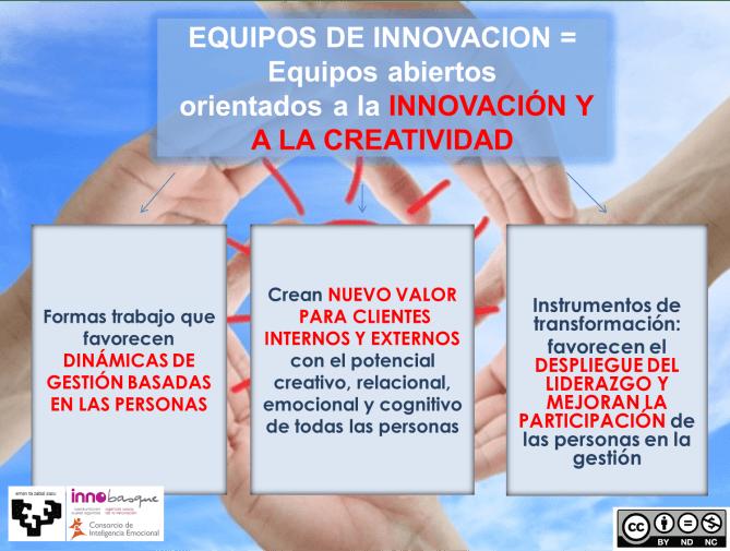 equipo-innovacion-definicion