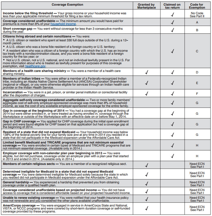 Medicare Application Form Georgia Professional Resume CV Maker - medicare application form