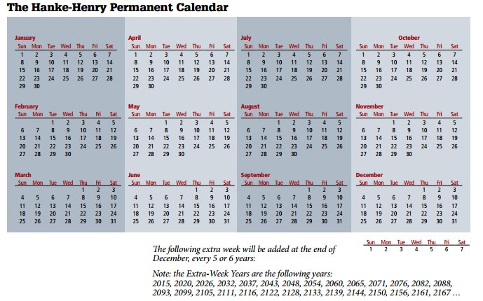 Calendar Calendar New Gregorian Calendar Reform Change From The Julian Calendar To The Gregorian Calendar Taking Calendar Reform Viral Cato Institute