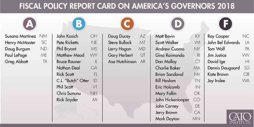 Fiscal Policy Report Card on America\u0027s Governors Cato Institute