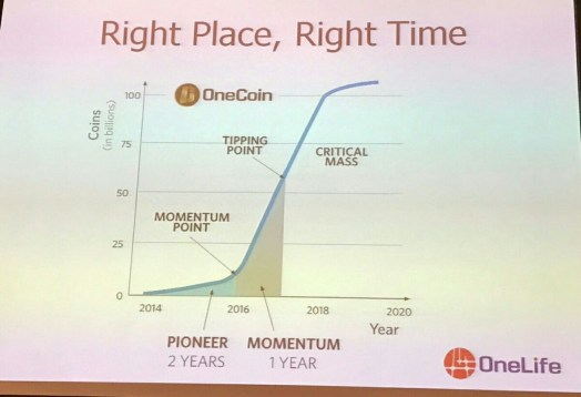 actualites-onecoin-phase-critique-apres-momentum