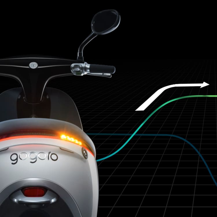 Salon De Jardin Pro Loisir Scooter Gogoro : Plus Vite, Plus Connecté, Plus Simple