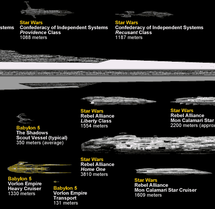 Comparativa de naves de Star Wars, Galactica, Babylon 5...