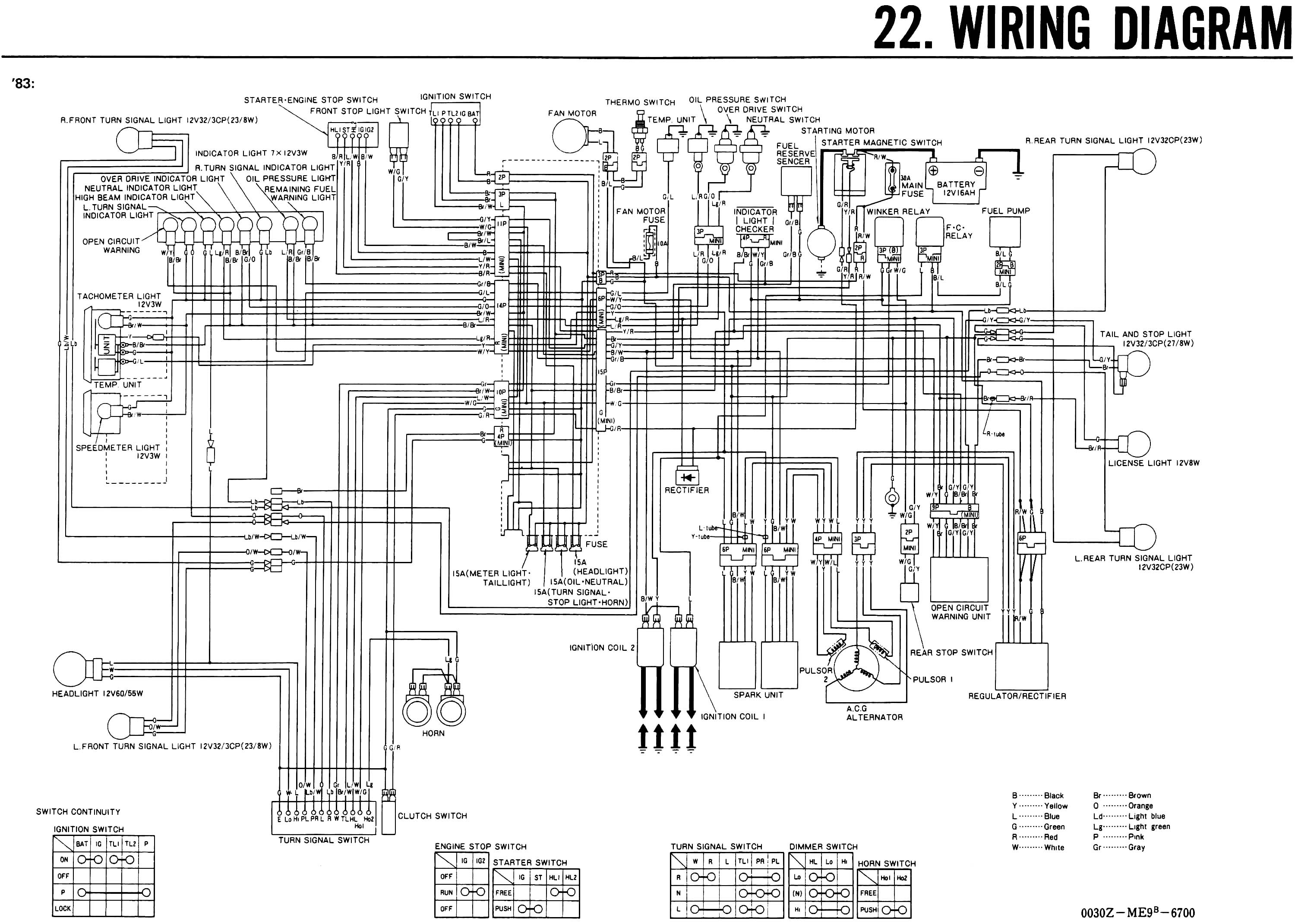1999 honda shadow wiring diagram
