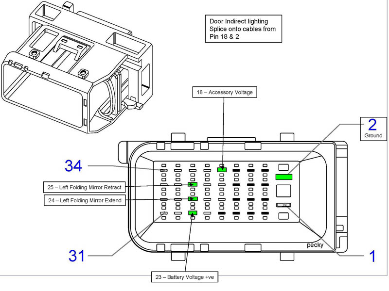 Fuse Box Layout For Vauxhall Insignia Vauxhall astra fuse box