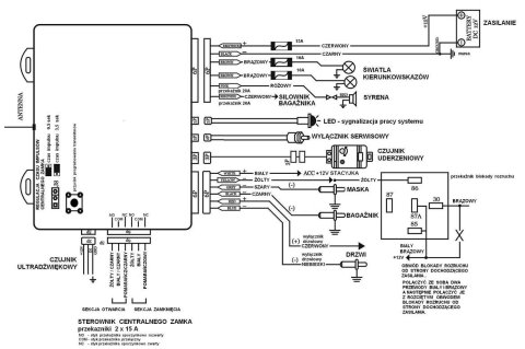 SCORPION 1014 CAR ALARM WIRING DIAGRAM - Auto Electrical Wiring Diagram