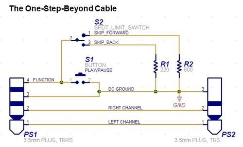Rca To Xlr Wiring Diagram Schemat I Standard Działania Minijack Trrs Elektroda Pl