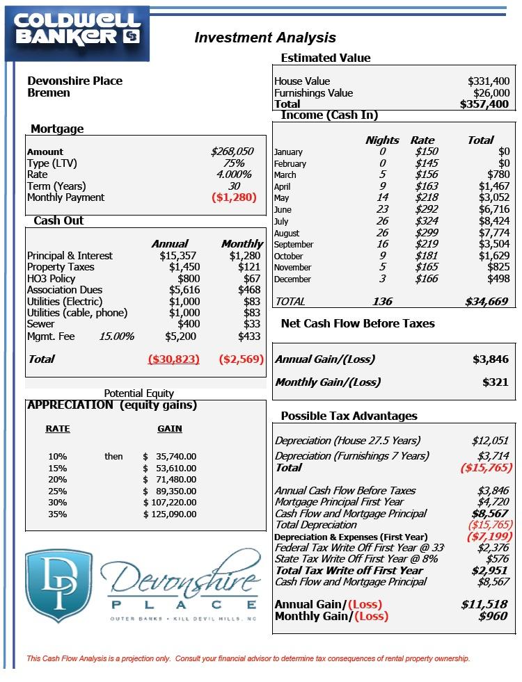 Cash Flow Analysis - Florida Outer Banks Real Estate Development