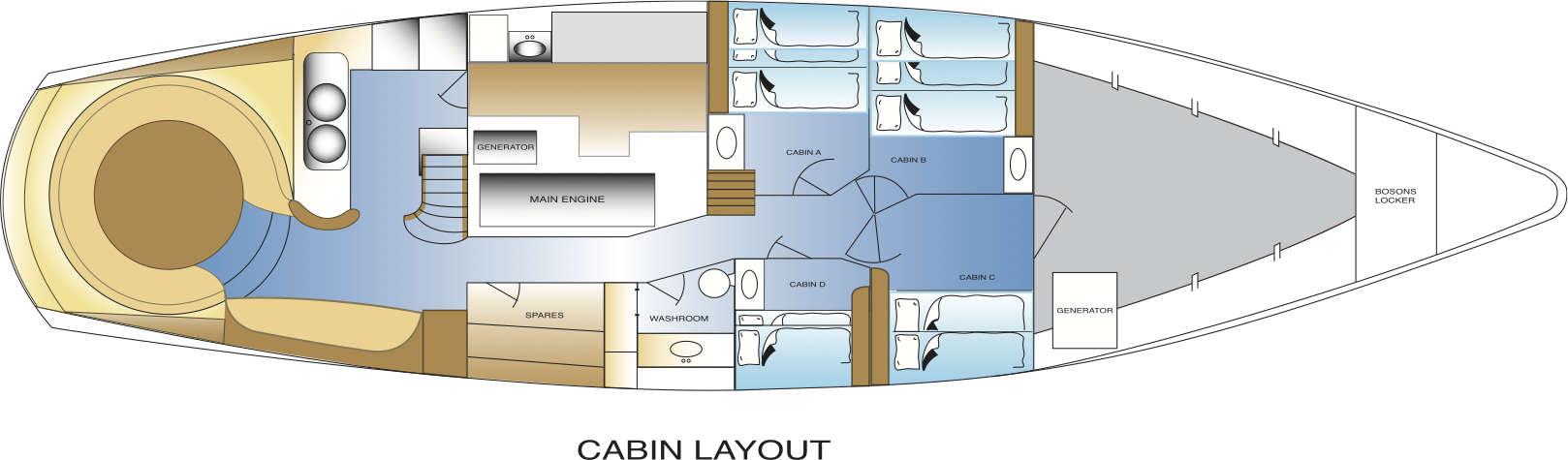 Australis cabin layout