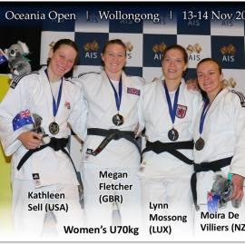 2015 Oceania Open results