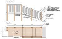 From the Drawing Board- Craftsman Style Railing