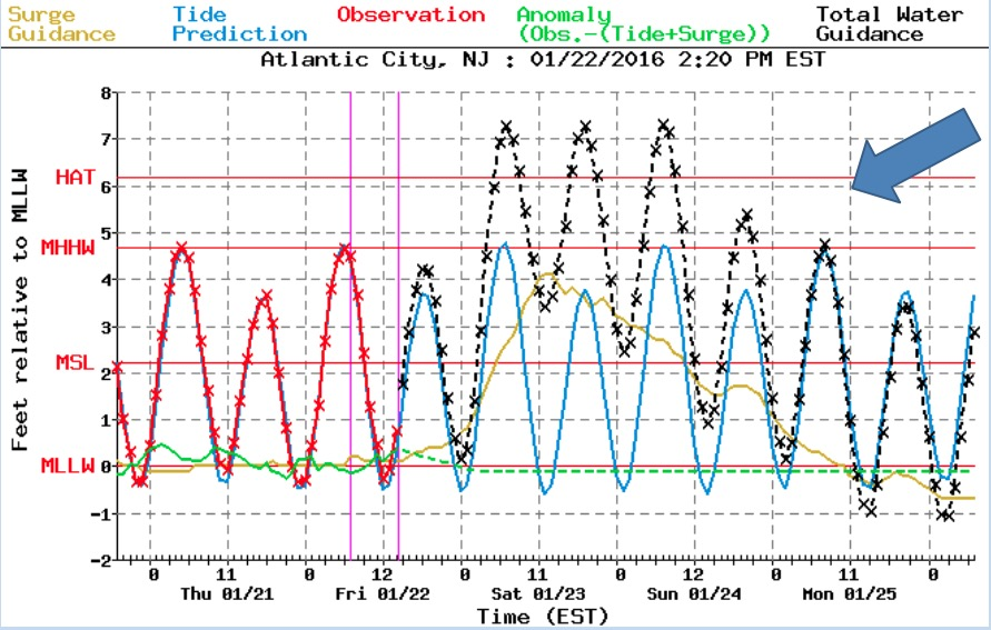 tide chart ocean city nj - Antaexpocoaching