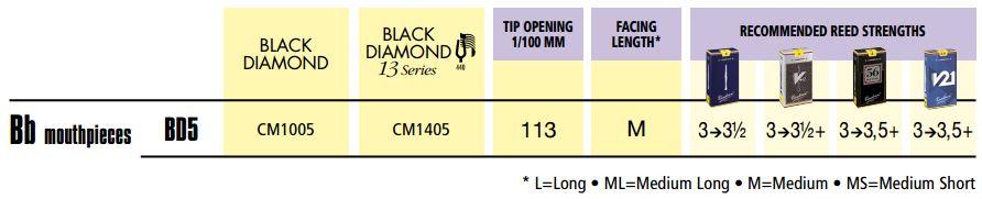 O DiBella Music - Vandoren BD5 Black Diamond Ebonite Bb Clarinet