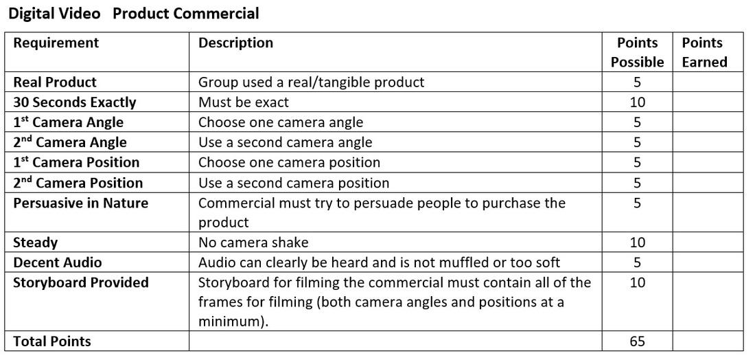 TV Commercial - OE Digital Media