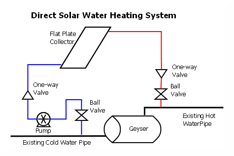 solar water heater connection diagram