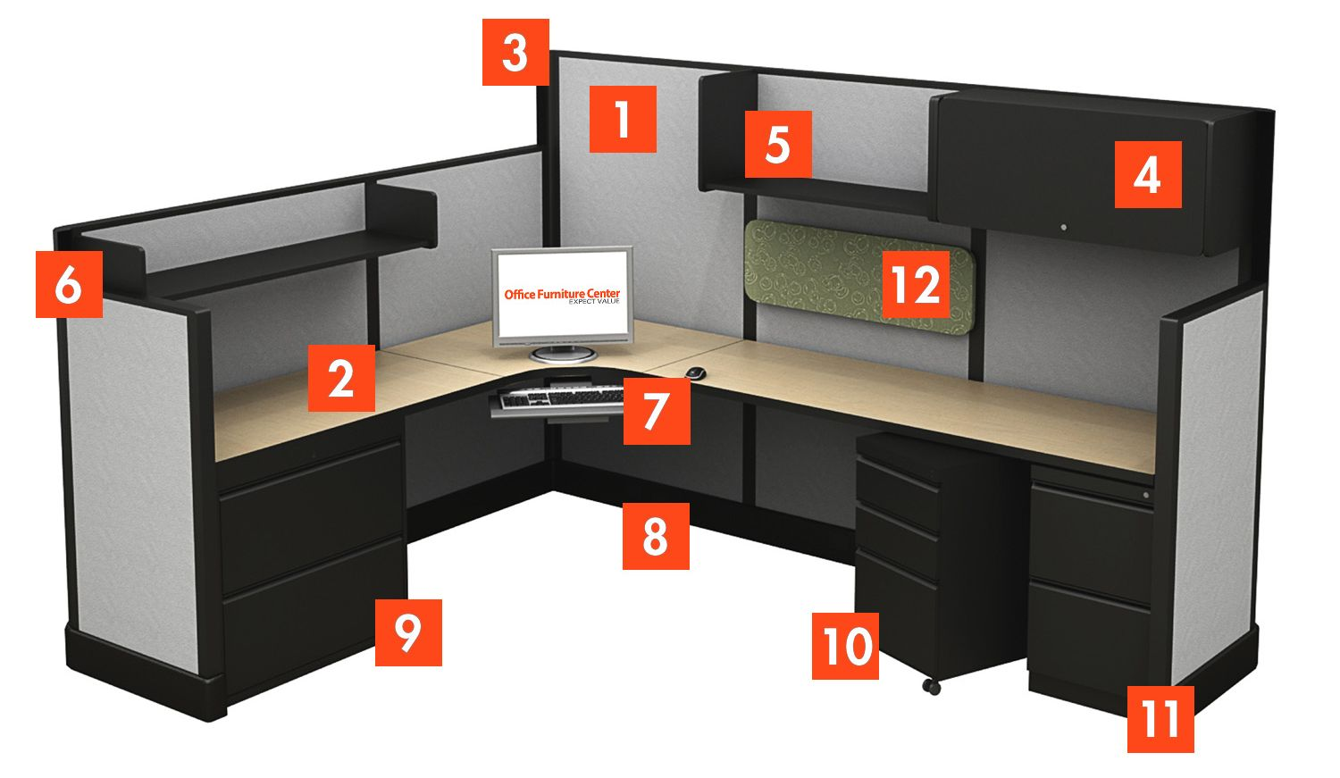 Workstation Furniture Workstation Components Panel Heights Configurations