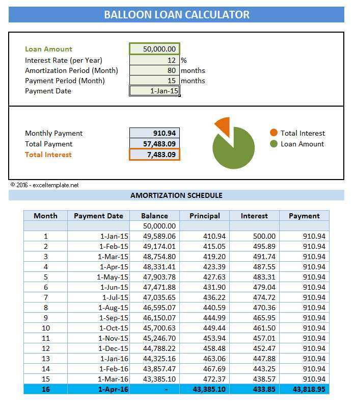 5 Loan Amortization Schedule Calculators Microsoft and Open Office