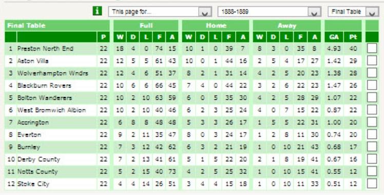 soccer league schedule maker - Ukransoochi