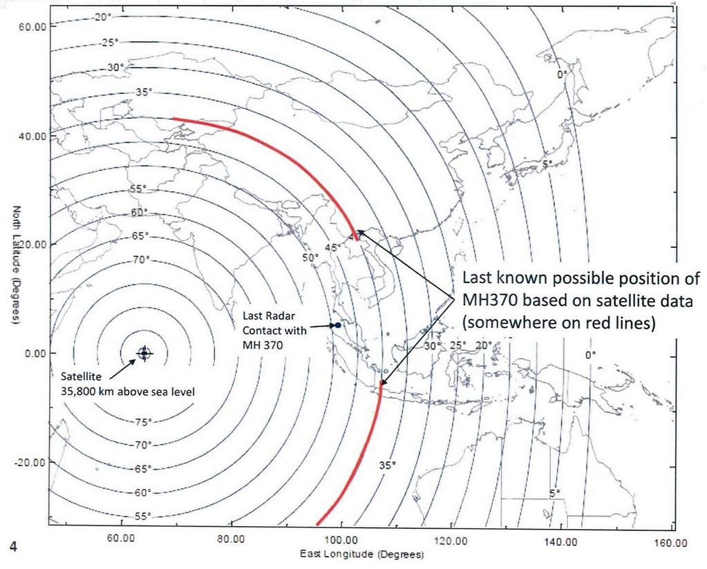 google earth diagram