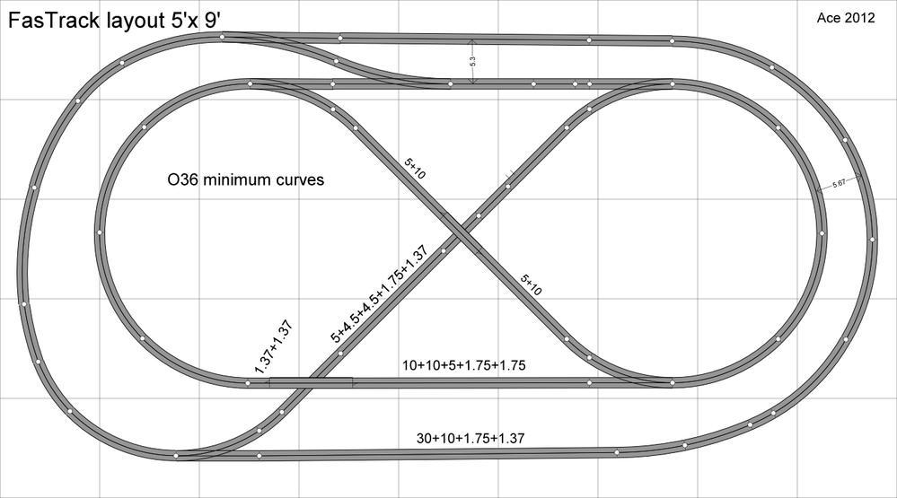 Ho Gauge Track Wiring Wiring Diagram