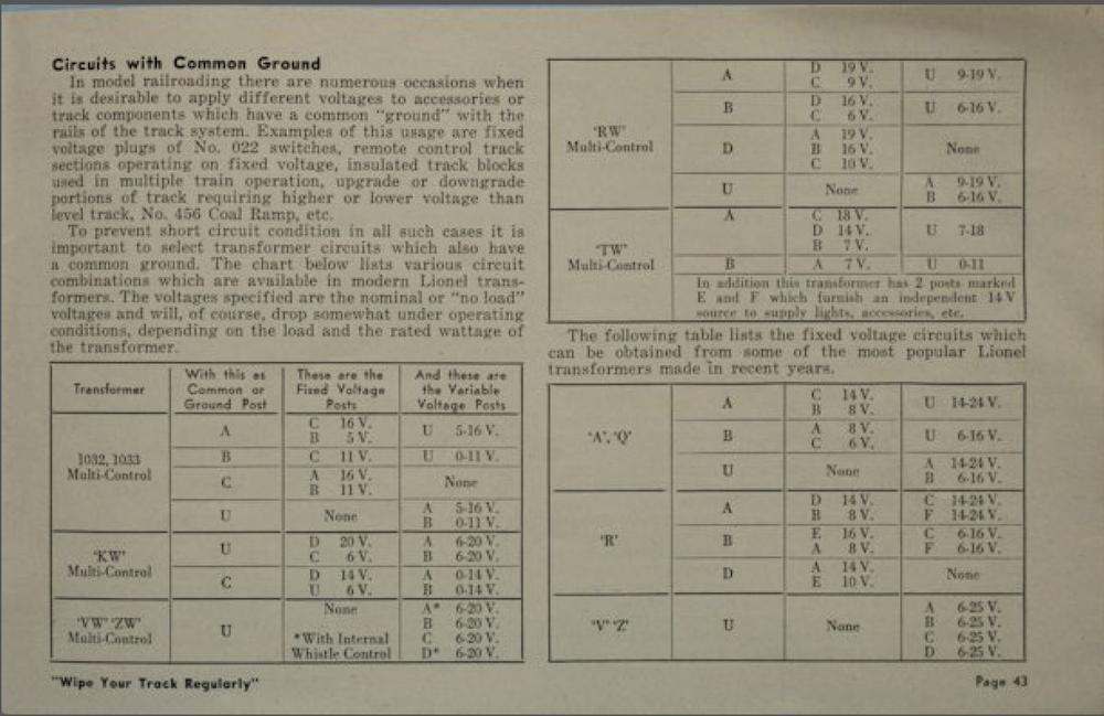 Lionel 1033 Transformer Wiring Diagram - Wiring Diagram And Schematics