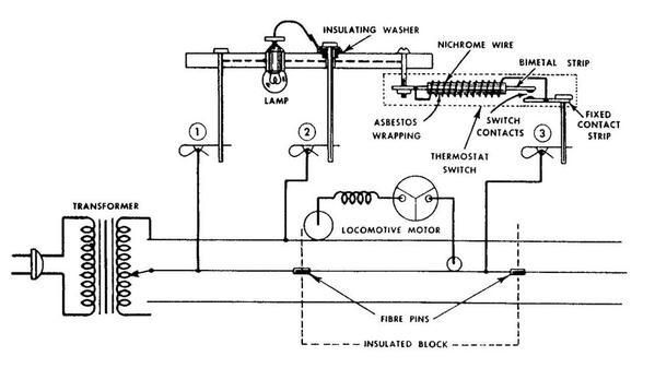 auto wiring blocks lionel