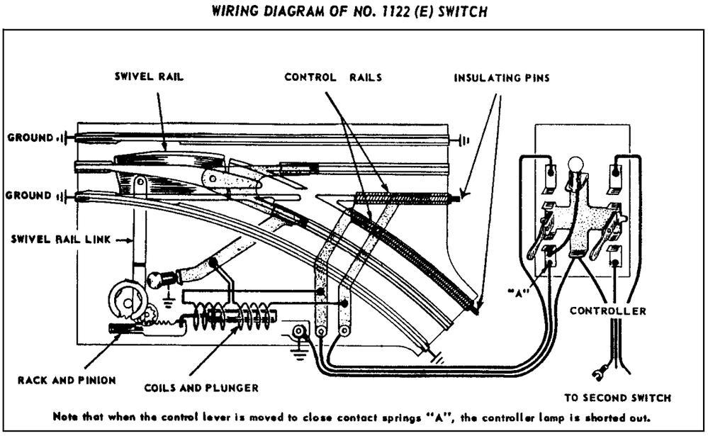 Lionel Train Wiring Diagram 38 Online Wiring Diagram