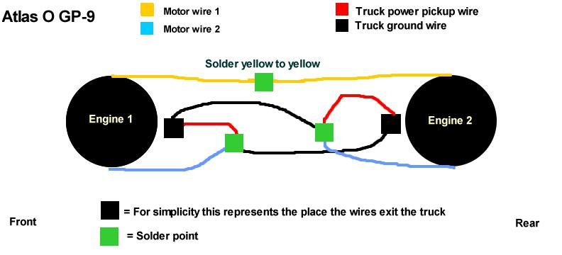 Wiring an Atlas O GP-9 in Sequence O Gauge Railroading On Line Forum