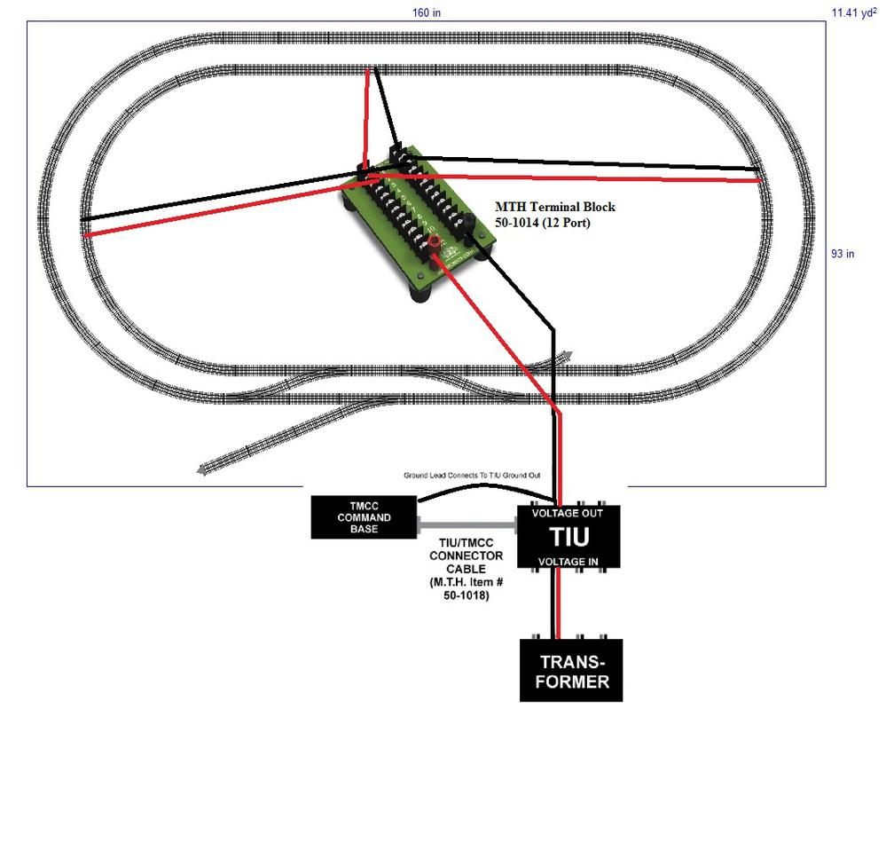 a g scale track wiring