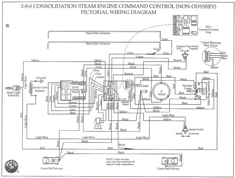 Wiring Diagram Lionel Cattle Car Super o catalog layout gauge