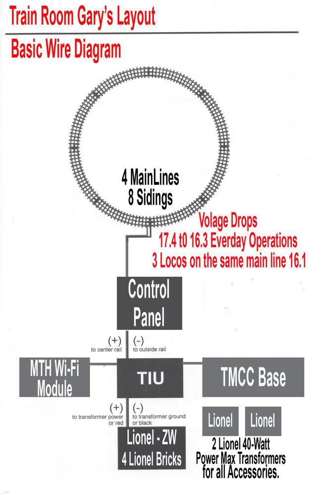 Mth Trains Wiring Diagrams Wiring Diagram