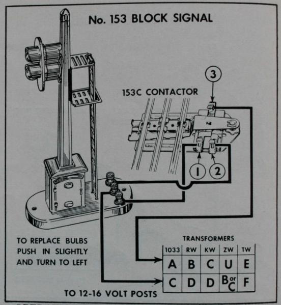 lionel 153 block signal wiring instruction