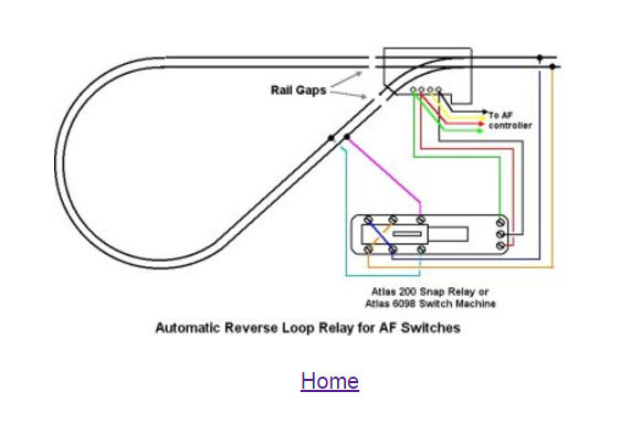 new layout - AF wye into a reverse loop, need thoughts on wiring O