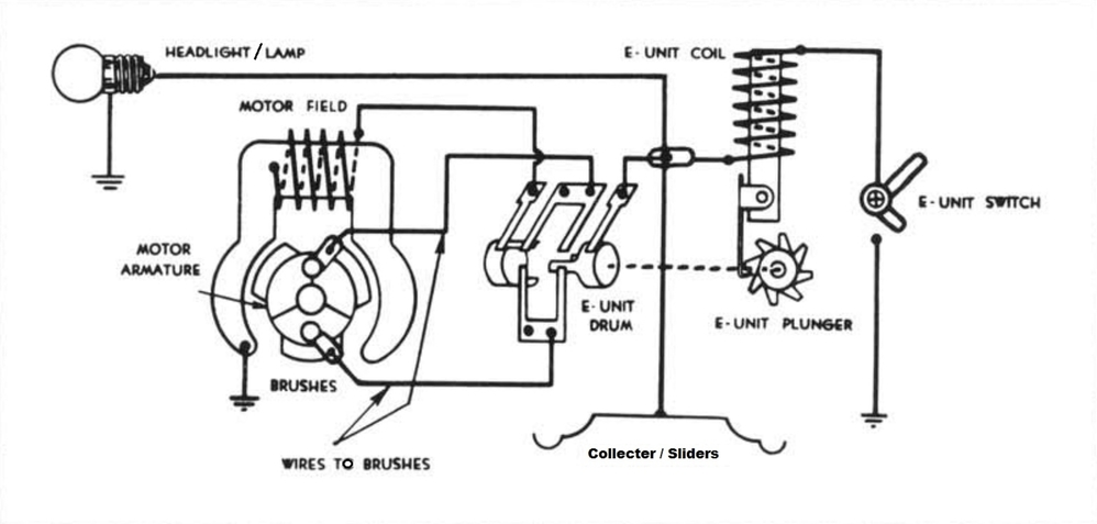 lionel e unit wiring diagram