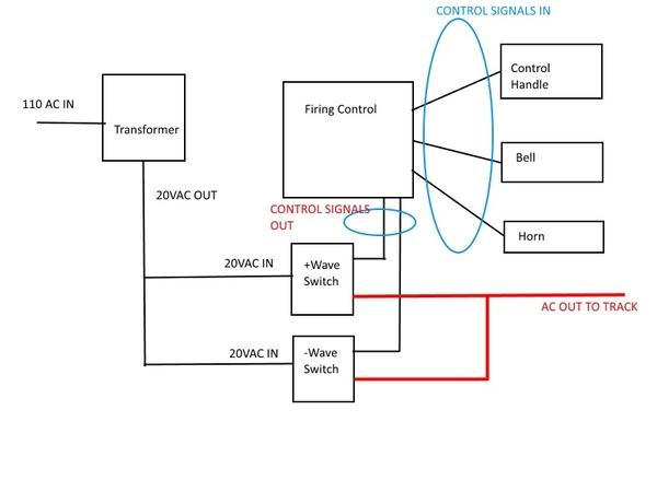 z wave block diagram