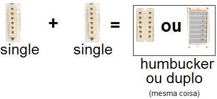 captadores single e humbucker