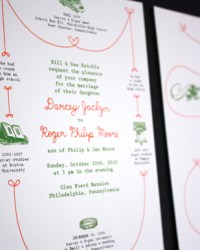 Custom Whimsical Wedding Invitations by Bird and Banner