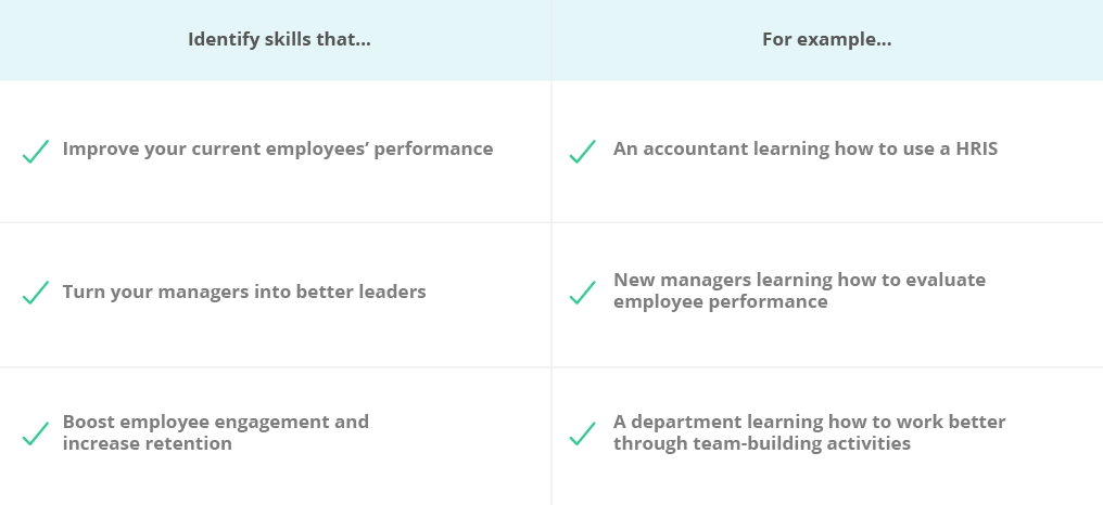 How To Build Your First Employee Training Program