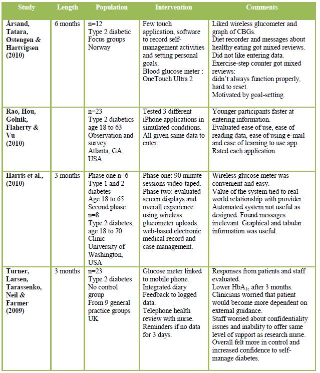 Essays on qualitative and quantitative research methods